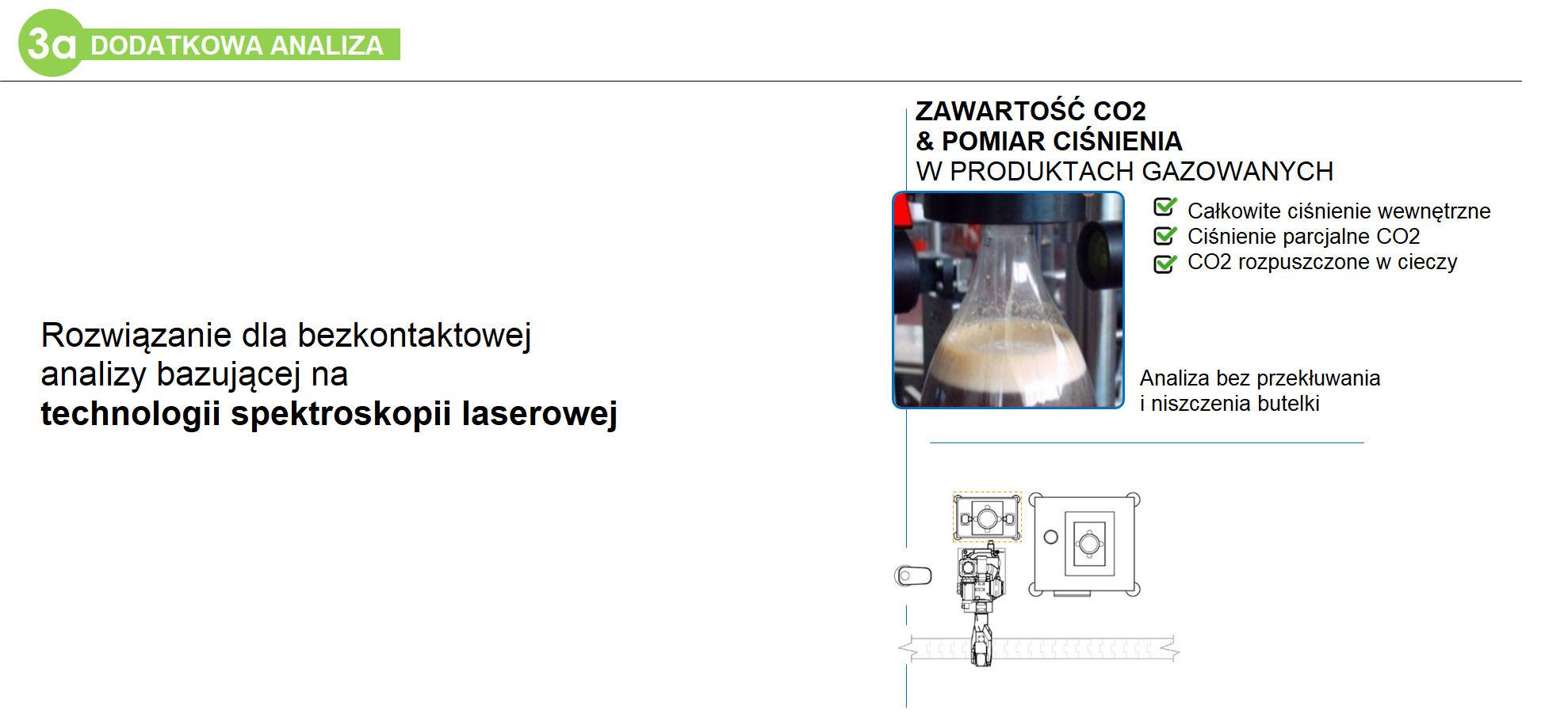 Kontrola jakości on line - systemy QCS na linii produkcyjnej