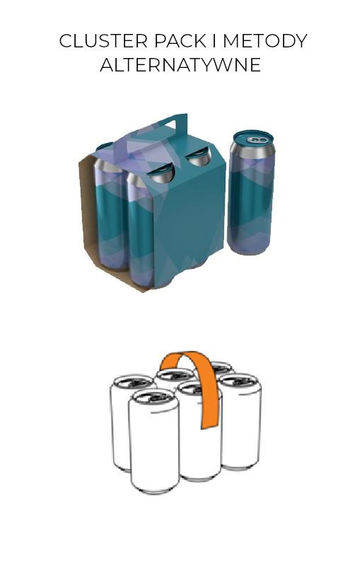 Cluster pack - maszyny pakujące - metody pakowania